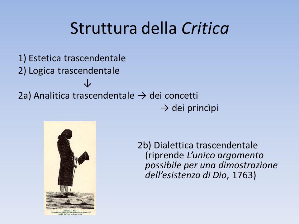 Struttura della Critica 1) Estetica trascendentale 2) Logica trascendentale 2a) Analitica trascendentale dei concetti dei princìpi 2b) Dialettica tras