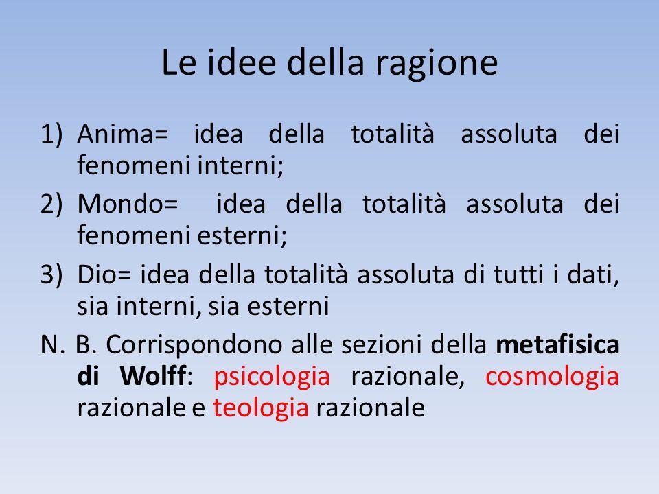 Le idee della ragione 1)Anima= idea della totalità assoluta dei fenomeni interni; 2)Mondo= idea della totalità assoluta dei fenomeni esterni; 3)Dio= i