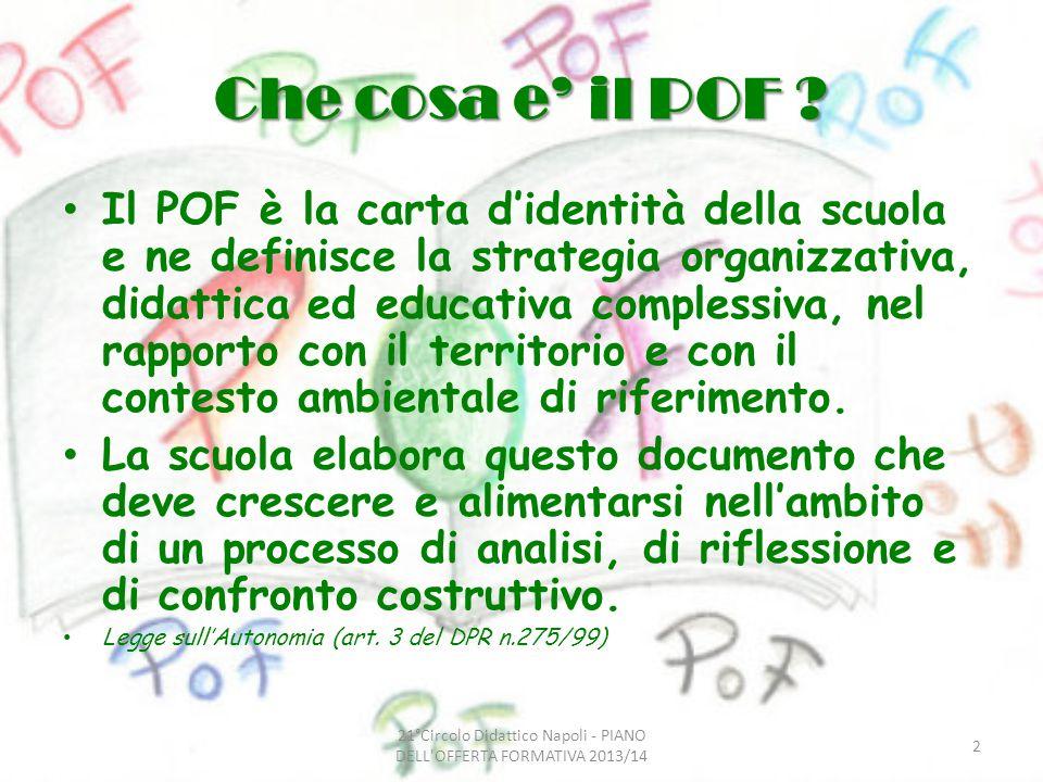 Che cosa e il POF ? Il POF è la carta didentità della scuola e ne definisce la strategia organizzativa, didattica ed educativa complessiva, nel rappor