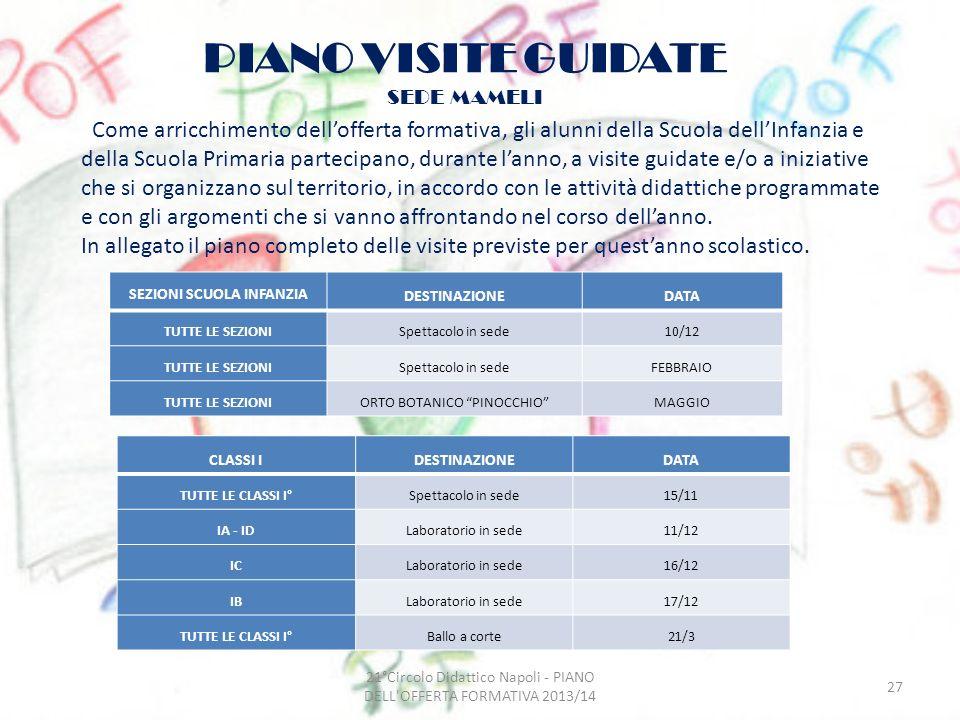 21°Circolo Didattico Napoli - PIANO DELL'OFFERTA FORMATIVA 2013/14 27 SEZIONI SCUOLA INFANZIA DESTINAZIONEDATA TUTTE LE SEZIONISpettacolo in sede10/12