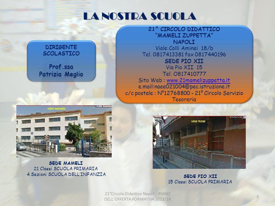 STAFF D.S.Prof.ssa Patrizia MEGLIO D.S. Prof.ssa Patrizia MEGLIO F.S.