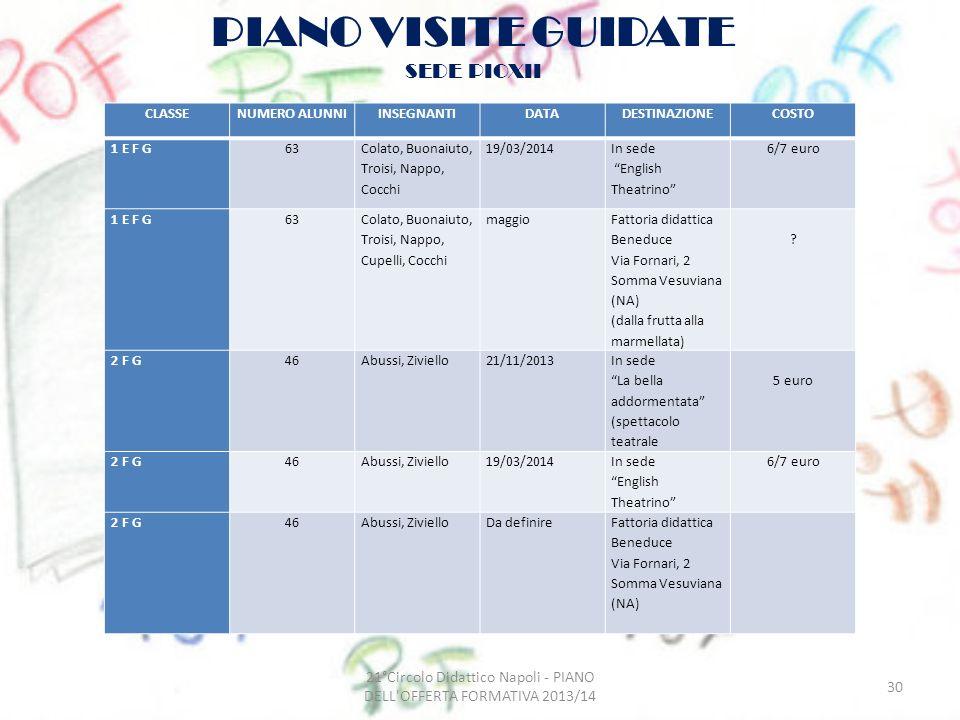 21°Circolo Didattico Napoli - PIANO DELL'OFFERTA FORMATIVA 2013/14 30 PIANO VISITE GUIDATE SEDE PIOXII CLASSENUMERO ALUNNIINSEGNANTIDATADESTINAZIONECO