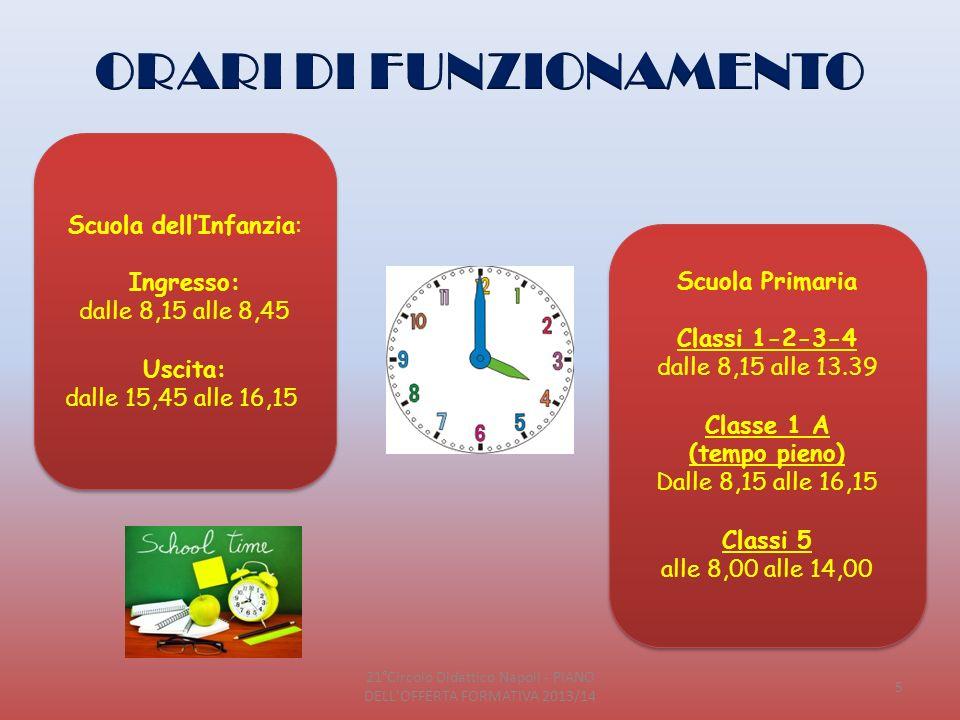 21°Circolo Didattico Napoli - PIANO DELL OFFERTA FORMATIVA 2013/14 26 ADDETTI ALL ANTINCENDIO C.