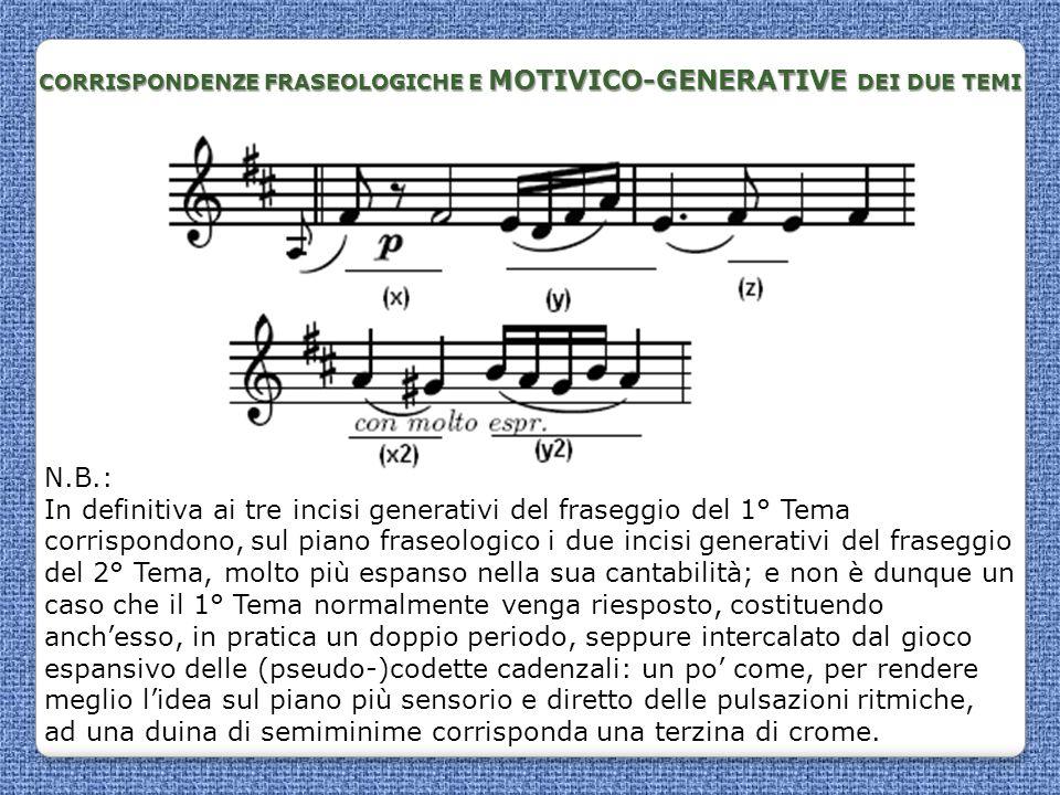 N.B.: In definitiva ai tre incisi generativi del fraseggio del 1° Tema corrispondono, sul piano fraseologico i due incisi generativi del fraseggio del