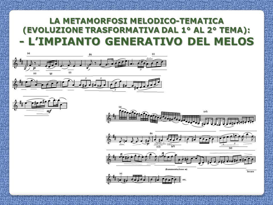 LA METAMORFOSI MELODICO-TEMATICA (EVOLUZIONE TRASFORMATIVA DAL 1° AL 2° TEMA): - LIMPIANTO GENERATIVO DEL MELOS -