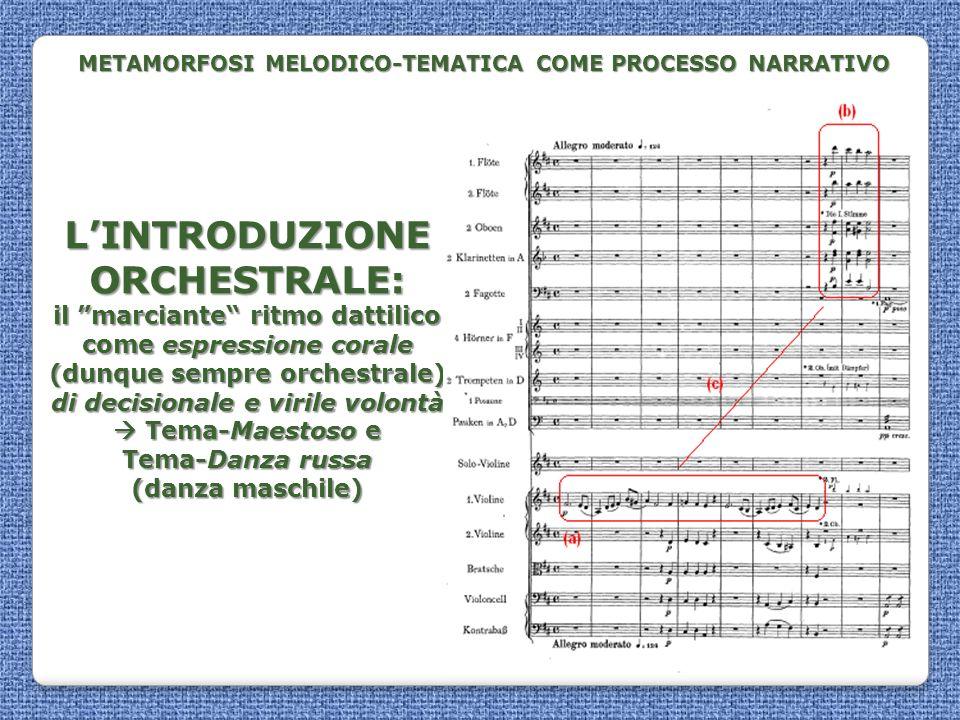 LINTRODUZIONEORCHESTRALE: il marciante ritmo dattilico come espressione corale (dunque sempre orchestrale) di decisionale e virile volontà Tema-Maesto