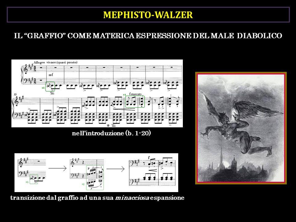 MEPHISTO-WALZER IL GRAFFIO COME MATERICA ESPRESSIONE DEL MALE DIABOLICO nellintroduzione (b. 1-20) transizione dal graffio ad una sua minacciosa espan