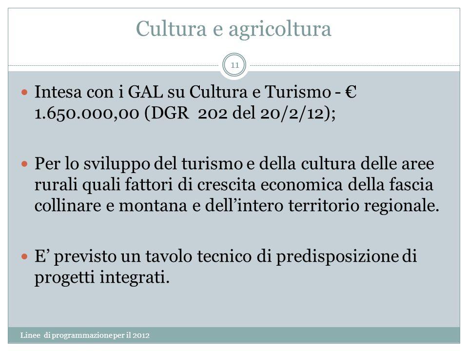 Cultura e agricoltura Linee di programmazione per il 2012 11 Intesa con i GAL su Cultura e Turismo - 1.650.000,00 (DGR 202 del 20/2/12); Per lo svilup