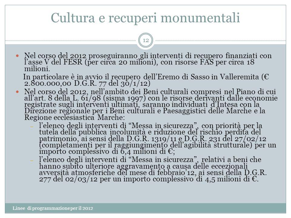 Cultura e recuperi monumentali Linee di programmazione per il 2012 12 Nel corso del 2012 proseguiranno gli interventi di recupero finanziati con lasse