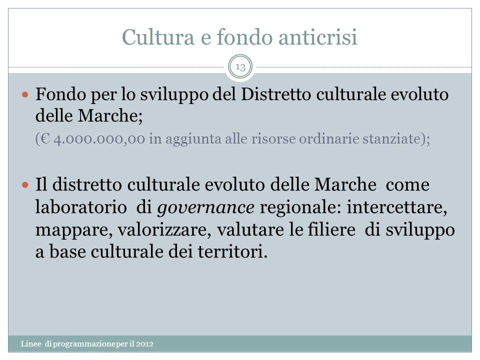 Cultura e fondo anticrisi Linee di programmazione per il 2012 13 Fondo per lo sviluppo del Distretto culturale evoluto delle Marche; ( 4.000.000,00 in