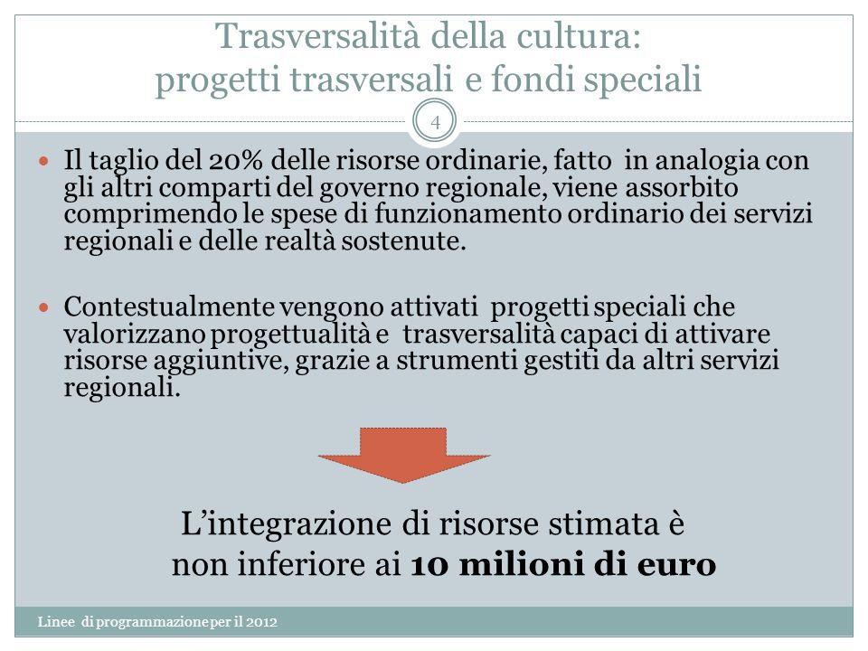 Trasversalità della cultura: progetti trasversali e fondi speciali Linee di programmazione per il 2012 4 Il taglio del 20% delle risorse ordinarie, fa