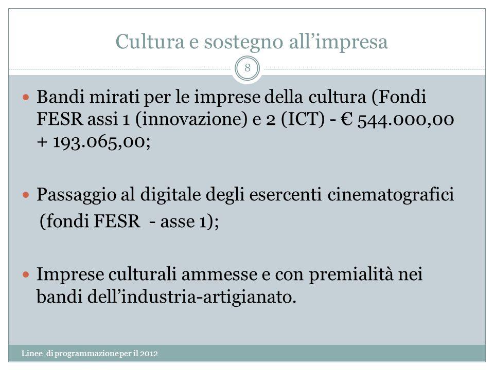 Cultura e sostegno allimpresa Linee di programmazione per il 2012 8 Bandi mirati per le imprese della cultura (Fondi FESR assi 1 (innovazione) e 2 (IC