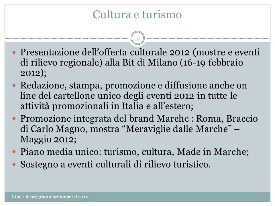 Cultura e turismo Linee di programmazione per il 2012 9 Presentazione dellofferta culturale 2012 (mostre e eventi di rilievo regionale) alla Bit di Mi