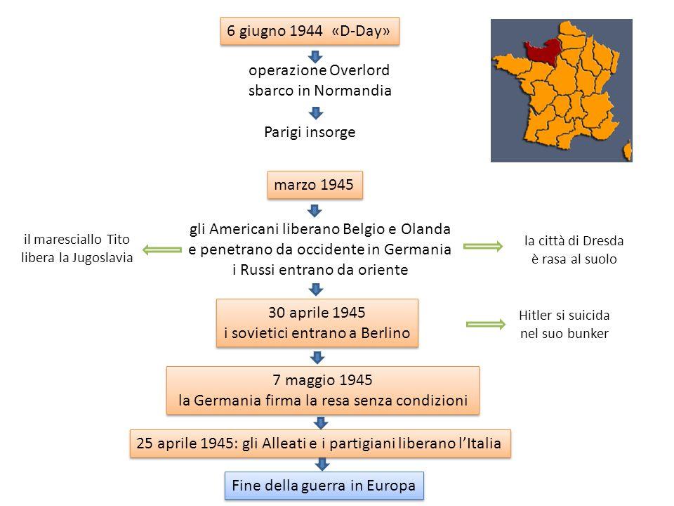 6 giugno 1944 «D-Day» operazione Overlord sbarco in Normandia Parigi insorge marzo 1945 gli Americani liberano Belgio e Olanda e penetrano da occident