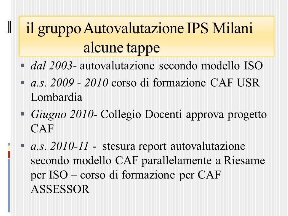 il gruppo Autovalutazione IPS Milani alcune tappe dal 2003- autovalutazione secondo modello ISO a.s. 2009 - 2010 corso di formazione CAF USR Lombardia