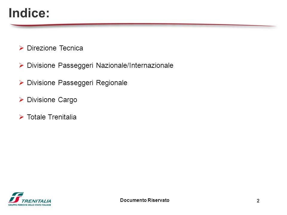 Documento Riservato 2 Indice: Direzione Tecnica Divisione Passeggeri Nazionale/Internazionale Divisione Passeggeri Regionale Divisione Cargo Totale Trenitalia