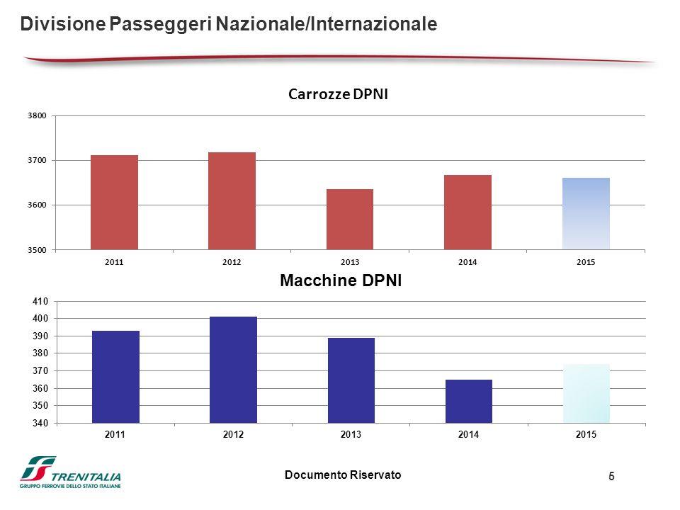 Documento Riservato 5 Divisione Passeggeri Nazionale/Internazionale