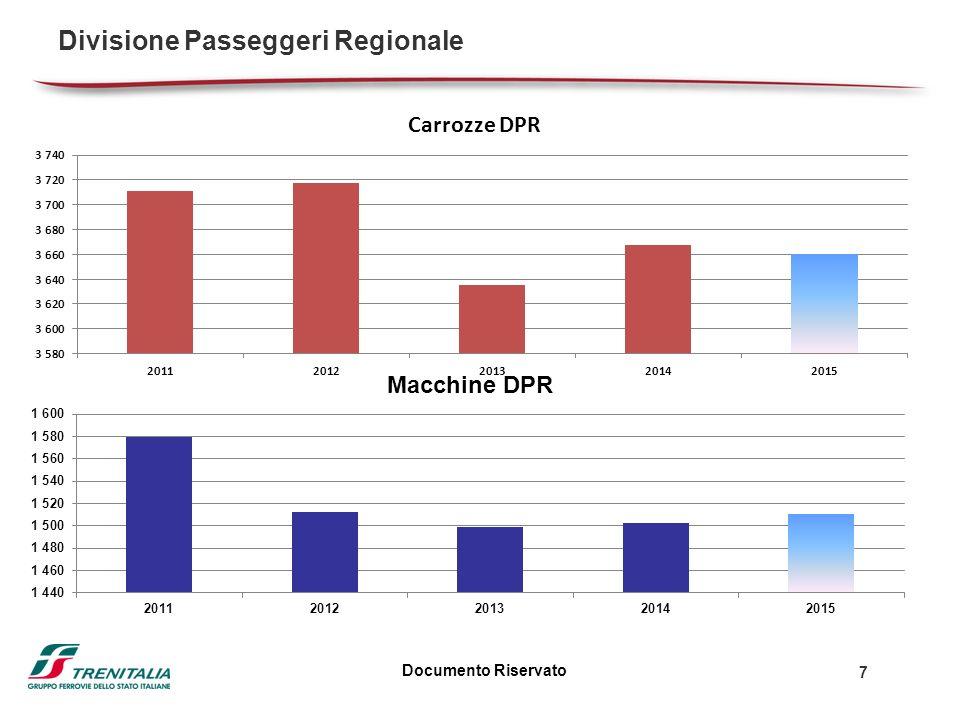 Documento Riservato 7 Divisione Passeggeri Regionale