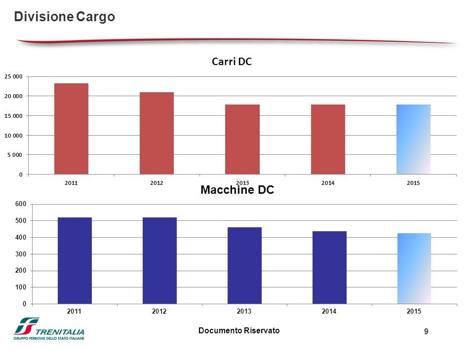 Documento Riservato 9 Divisione Cargo