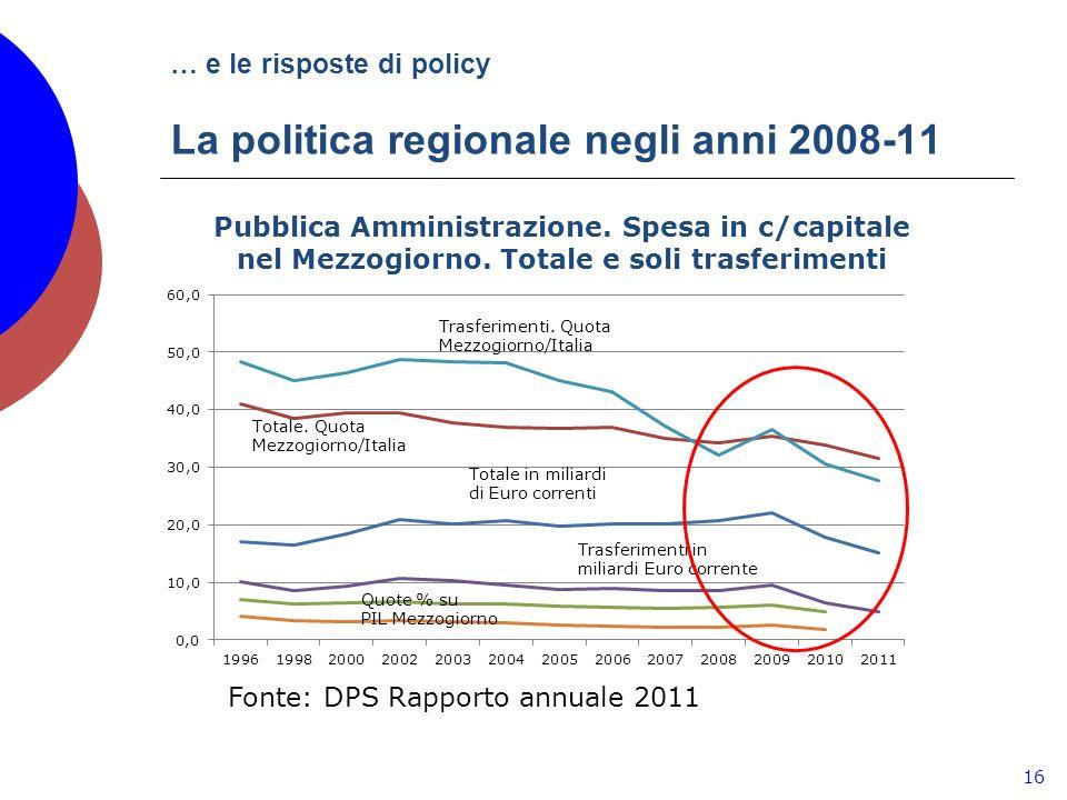 … e le risposte di policy La politica regionale negli anni 2008-11 16 Trasferimenti in miliardi Euro corrente Quote % su PIL Mezzogiorno Fonte: DPS Rapporto annuale 2011