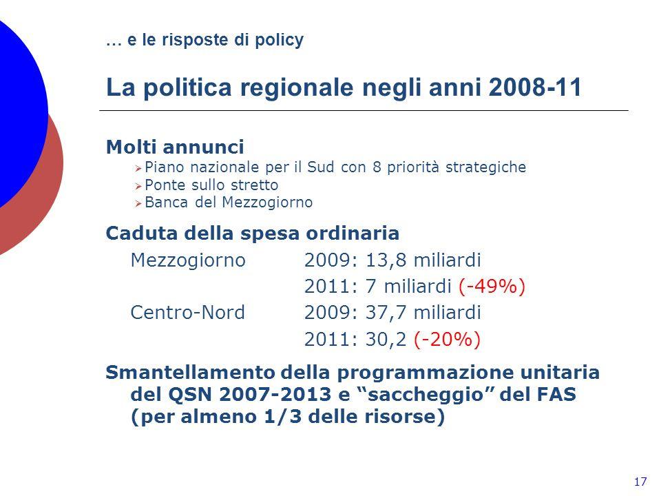 … e le risposte di policy La politica regionale negli anni 2008-11 17 Molti annunci Piano nazionale per il Sud con 8 priorità strategiche Ponte sullo stretto Banca del Mezzogiorno Caduta della spesa ordinaria Mezzogiorno2009: 13,8 miliardi 2011: 7 miliardi (-49%) Centro-Nord2009: 37,7 miliardi 2011: 30,2 (-20%) Smantellamento della programmazione unitaria del QSN 2007-2013 e saccheggio del FAS (per almeno 1/3 delle risorse)