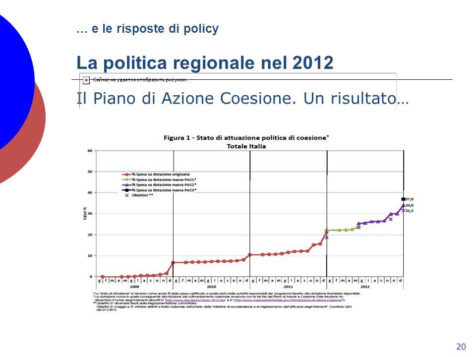 … e le risposte di policy La politica regionale nel 2012 20 Il Piano di Azione Coesione.