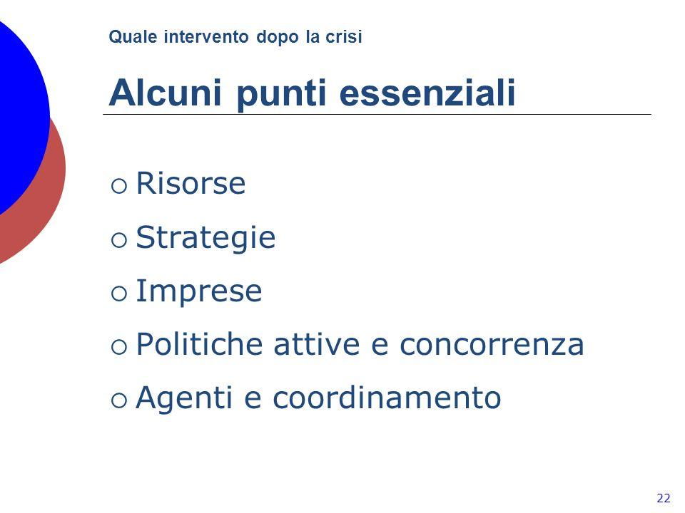 Quale intervento dopo la crisi Alcuni punti essenziali 22 Risorse Strategie Imprese Politiche attive e concorrenza Agenti e coordinamento