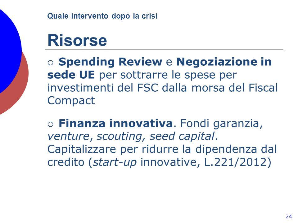 Quale intervento dopo la crisi Risorse 24 Spending Review e Negoziazione in sede UE per sottrarre le spese per investimenti del FSC dalla morsa del Fiscal Compact Finanza innovativa.