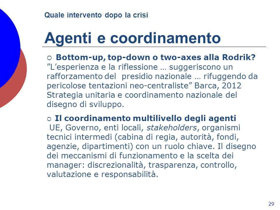 Quale intervento dopo la crisi Agenti e coordinamento 29 Bottom-up, top-down o two-axes alla Rodrik? Lesperienza e la riflessione … suggeriscono un ra