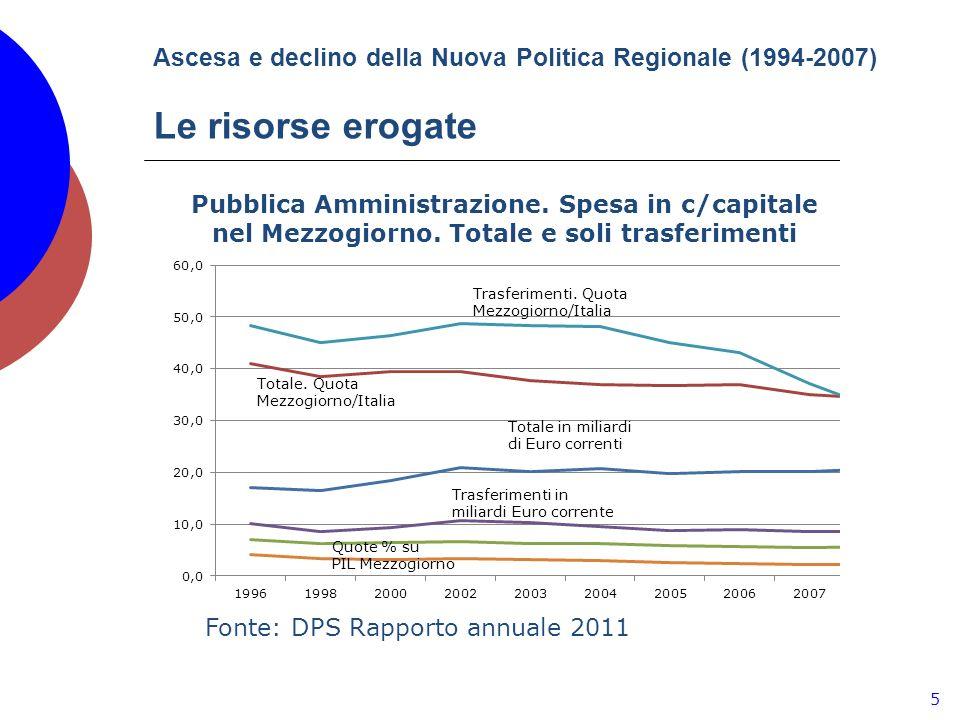 Ascesa e declino della Nuova Politica Regionale (1994-2007) Le risorse erogate 5 Trasferimenti in miliardi Euro corrente Quote % su PIL Mezzogiorno Fonte: DPS Rapporto annuale 2011
