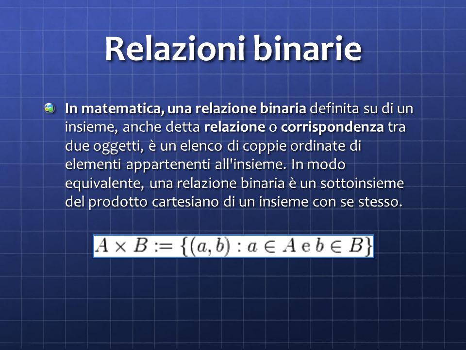 Relazioni binarie In matematica, una relazione binaria definita su di un insieme, anche detta relazione o corrispondenza tra due oggetti, è un elenco di coppie ordinate di elementi appartenenti all insieme.