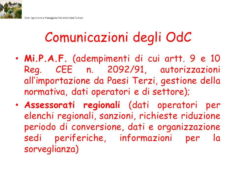 Dott. Agronomo e Paesaggista Mariantonietta Tudisco Comunicazioni degli OdC Mi.P.A.F. (adempimenti di cui artt. 9 e 10 Reg. CEE n. 2092/91, autorizzaz