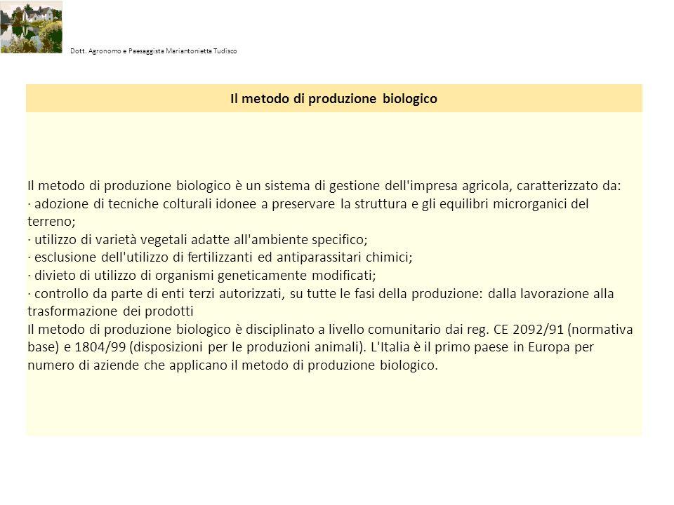 Dott. Agronomo e Paesaggista Mariantonietta Tudisco Il metodo di produzione biologico Il metodo di produzione biologico è un sistema di gestione dell'