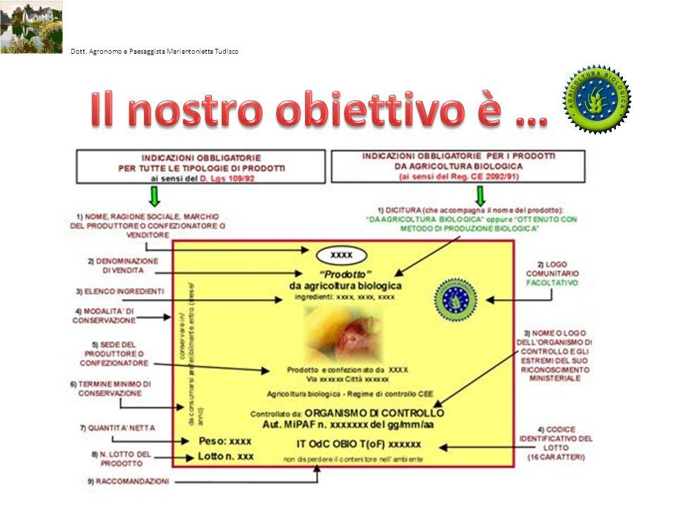 NORMARIFERIMENTIOGGETTOULTIMA REVISIONE Reg.CEE n.