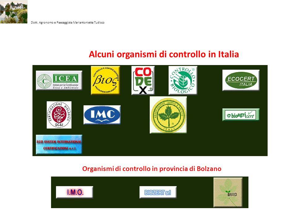 Dott. Agronomo e Paesaggista Mariantonietta Tudisco Alcuni organismi di controllo in Italia Organismi di controllo in provincia di Bolzano