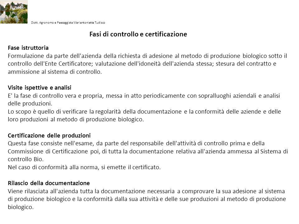 Dott. Agronomo e Paesaggista Mariantonietta Tudisco Fase istruttoria Formulazione da parte dell'azienda della richiesta di adesione al metodo di produ