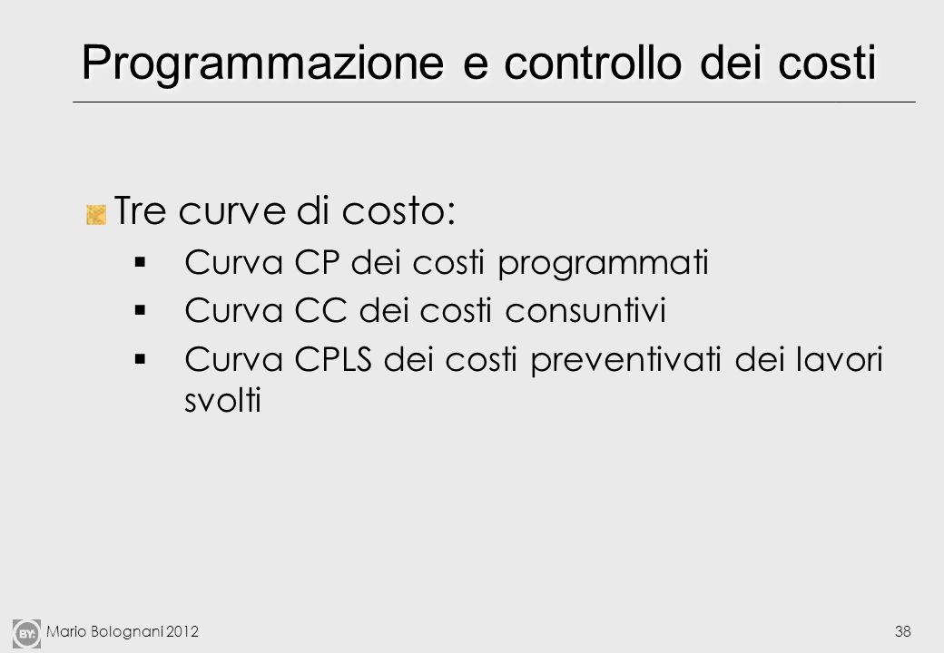 Mario Bolognani 201238 Programmazione e controllo dei costi Tre curve di costo: Curva CP dei costi programmati Curva CC dei costi consuntivi Curva CPL