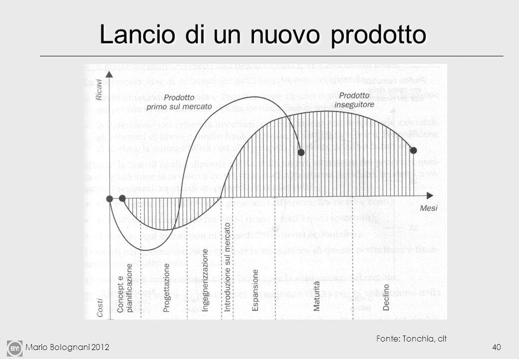 Mario Bolognani 201240 Lancio di un nuovo prodotto Fonte: Tonchia, cit