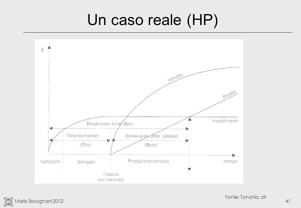 Mario Bolognani 201241 Un caso reale (HP) Fonte: Tonchia, cit