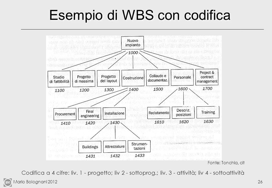 Mario Bolognani 201226 Esempio di WBS con codifica Codifica a 4 cifre: liv. 1 - progetto; liv 2 - sottoprog.; liv. 3 - attività; liv 4 - sottoattività