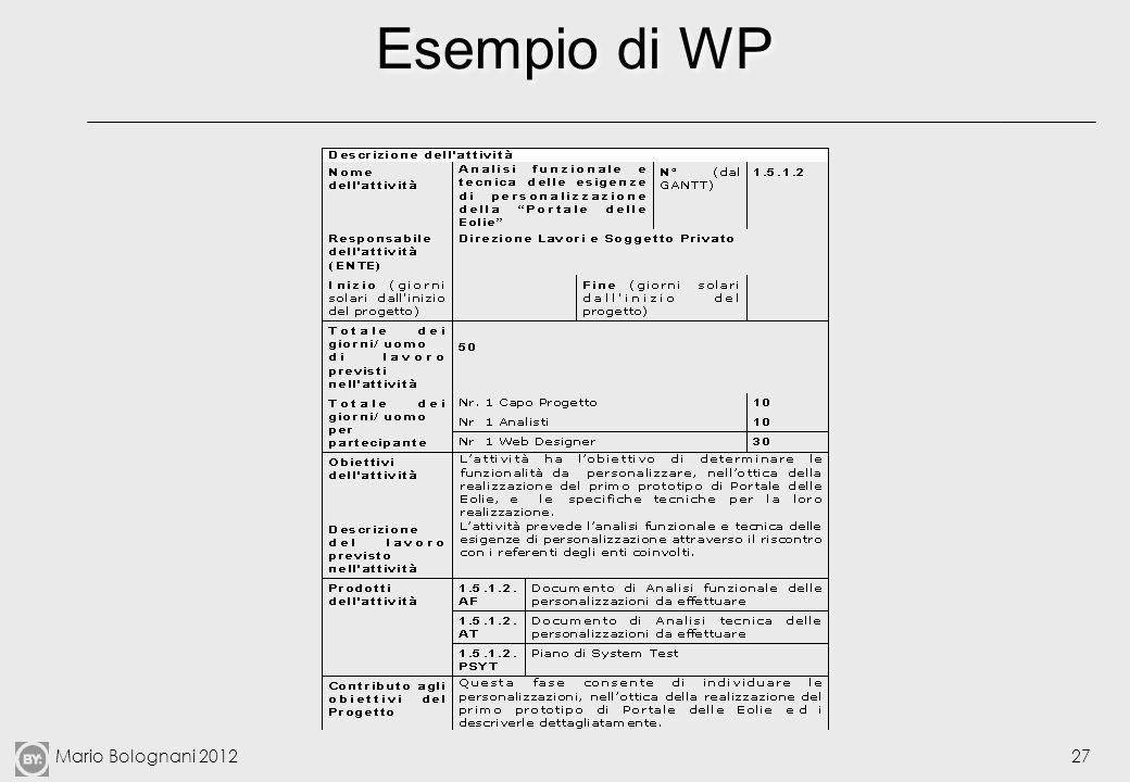 Mario Bolognani 201228 Wbs del progetto DPV-10 della Gastight Per funzionalità Per fasi Per parti Per rilasci Per obiettivi Per fasi Fonte: Bartezzaghi et al., cit