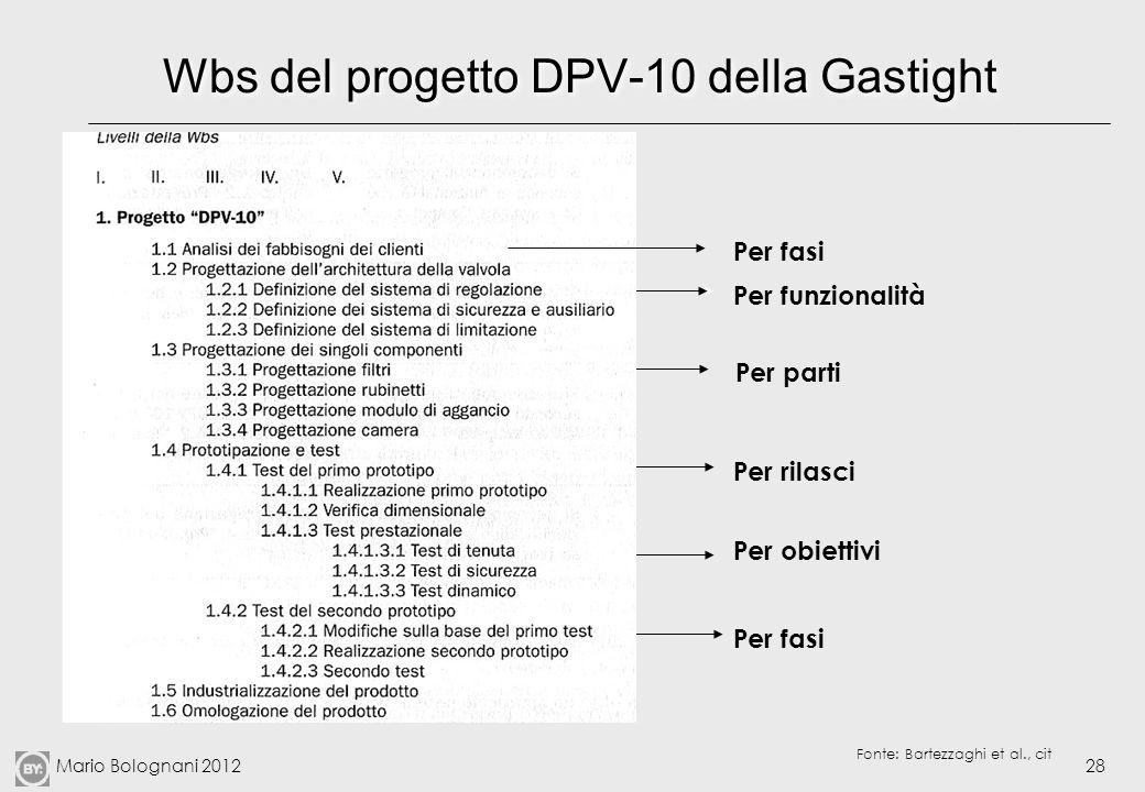 Mario Bolognani 201228 Wbs del progetto DPV-10 della Gastight Per funzionalità Per fasi Per parti Per rilasci Per obiettivi Per fasi Fonte: Bartezzagh