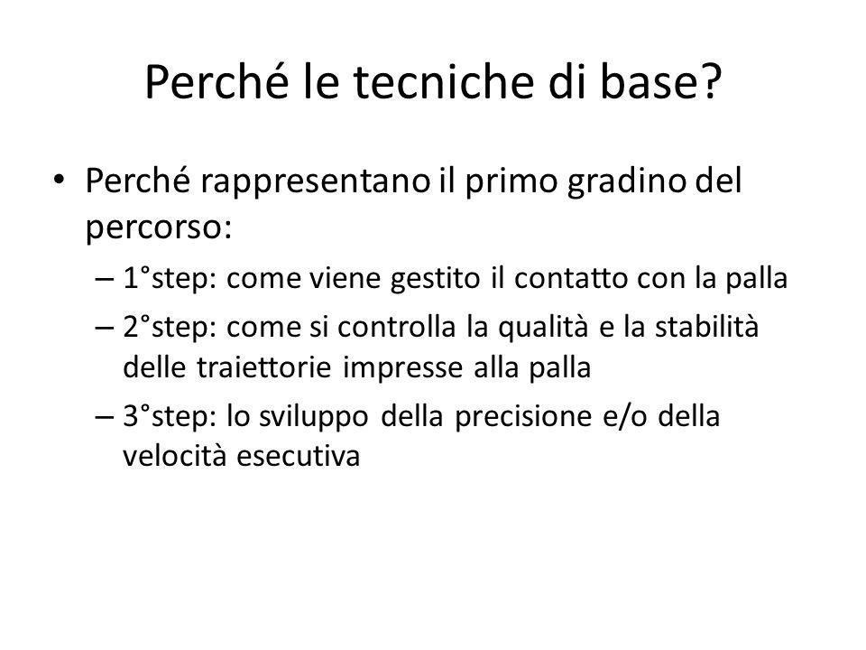 Perché le tecniche di base? Perché rappresentano il primo gradino del percorso: – 1°step: come viene gestito il contatto con la palla – 2°step: come s
