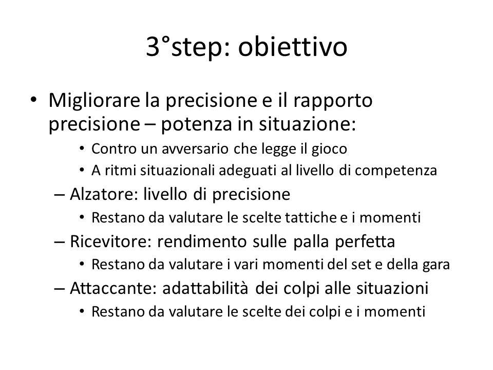 3°step: obiettivo Migliorare la precisione e il rapporto precisione – potenza in situazione: Contro un avversario che legge il gioco A ritmi situazion