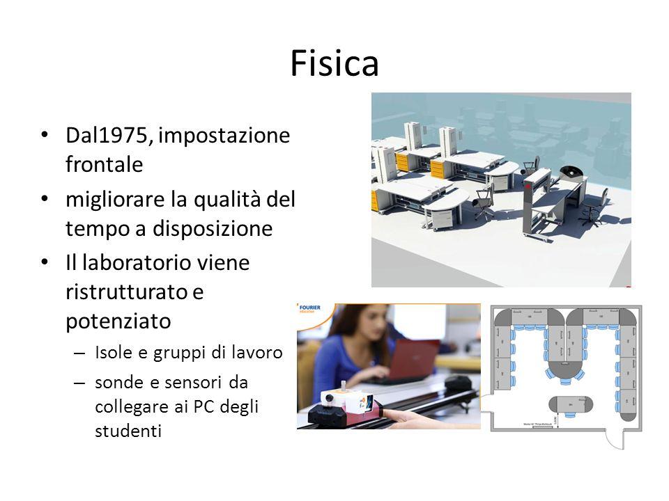 Fisica Dal1975, impostazione frontale migliorare la qualità del tempo a disposizione Il laboratorio viene ristrutturato e potenziato – Isole e gruppi di lavoro – sonde e sensori da collegare ai PC degli studenti