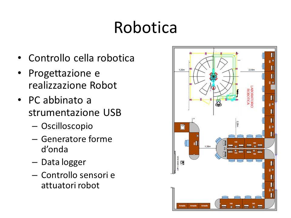 Robotica Controllo cella robotica Progettazione e realizzazione Robot PC abbinato a strumentazione USB – Oscilloscopio – Generatore forme donda – Data logger – Controllo sensori e attuatori robot