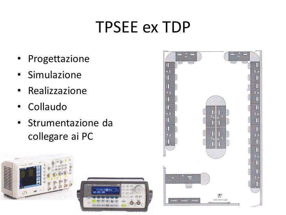 TPSEE ex TDP Progettazione Simulazione Realizzazione Collaudo Strumentazione da collegare ai PC