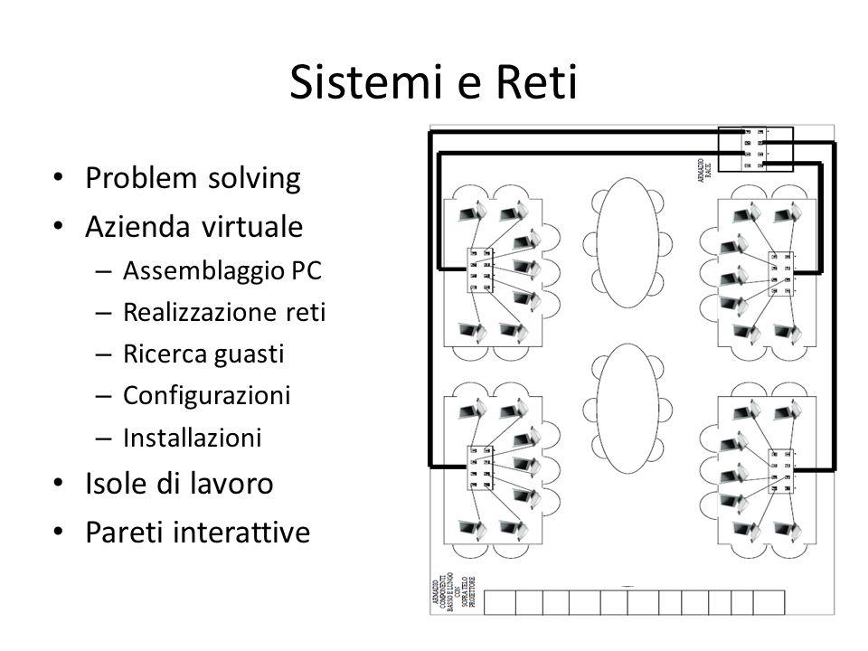 Sistemi e Reti Problem solving Azienda virtuale – Assemblaggio PC – Realizzazione reti – Ricerca guasti – Configurazioni – Installazioni Isole di lavoro Pareti interattive