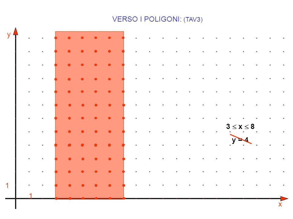 y x 1 1 VERSO I POLIGONI: (TAV3) 3 x 8 y = 4