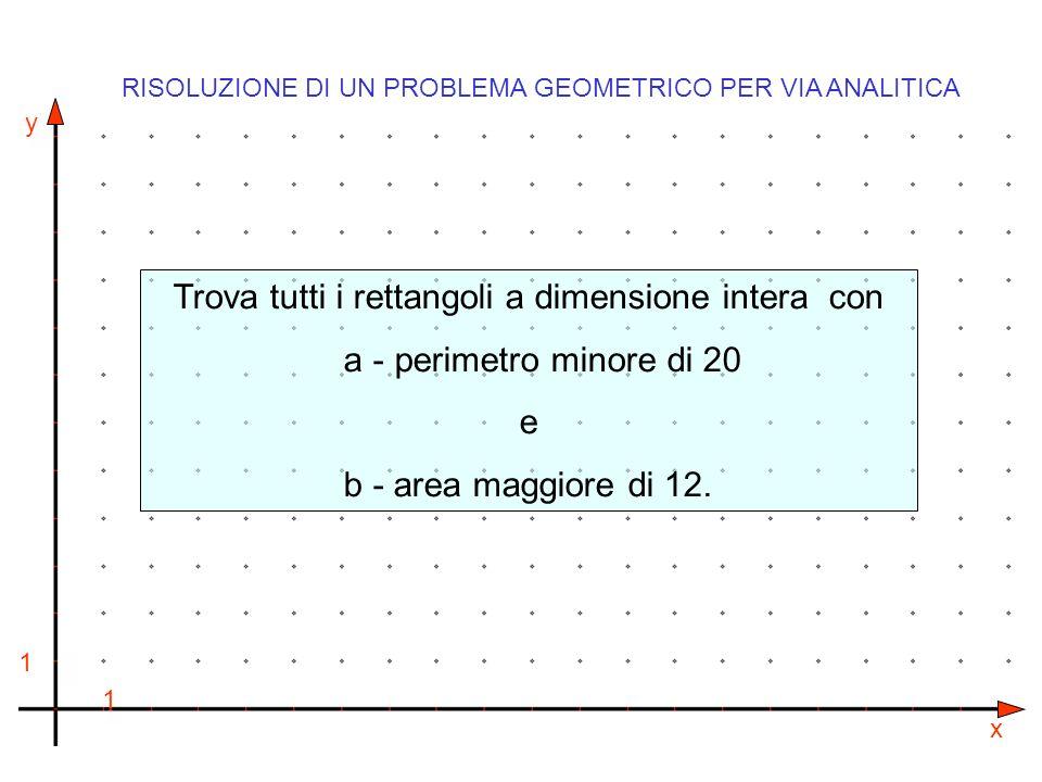 y x 1 1 RISOLUZIONE DI UN PROBLEMA GEOMETRICO PER VIA ANALITICA Trova tutti i rettangoli a dimensione intera con a - perimetro minore di 20 e b - area